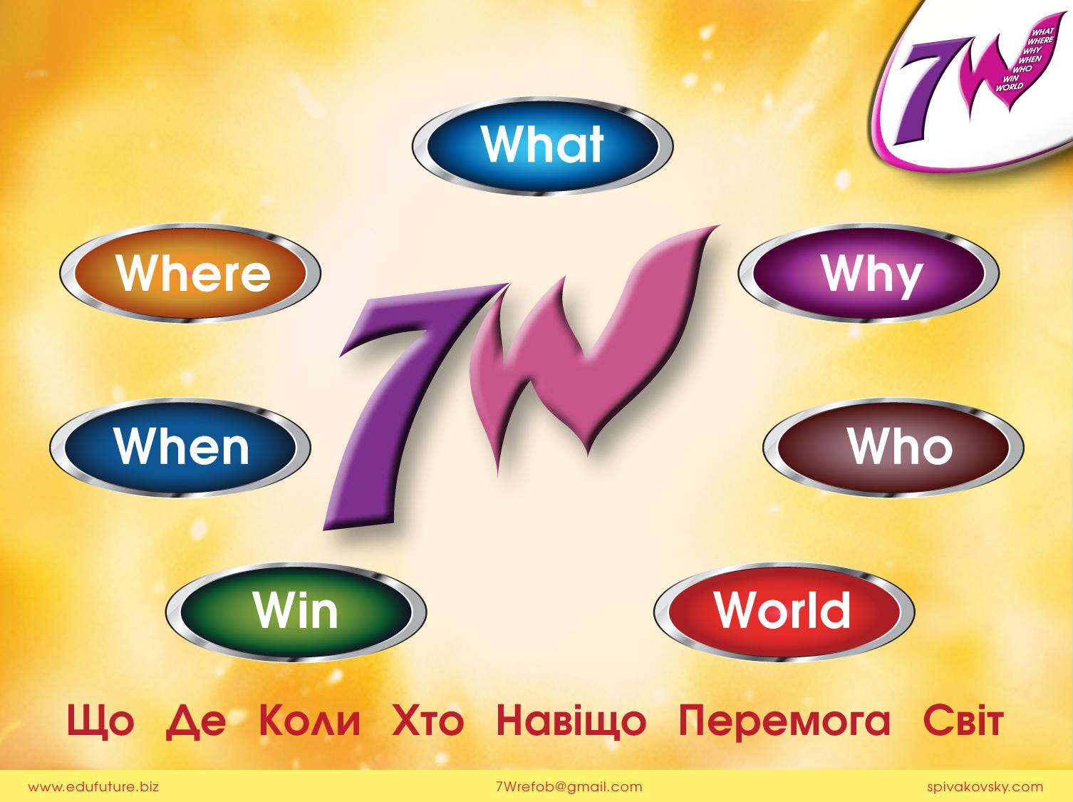 освіта в Україні
